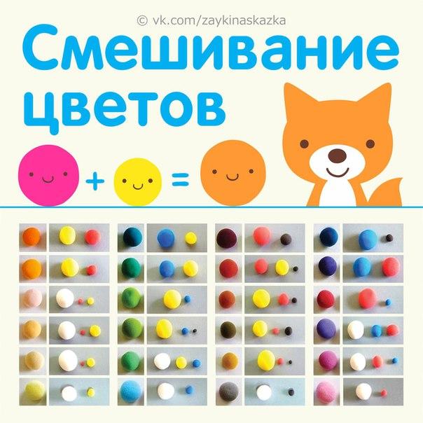 Смешивание цветов таблица краски картинка ?оймасы